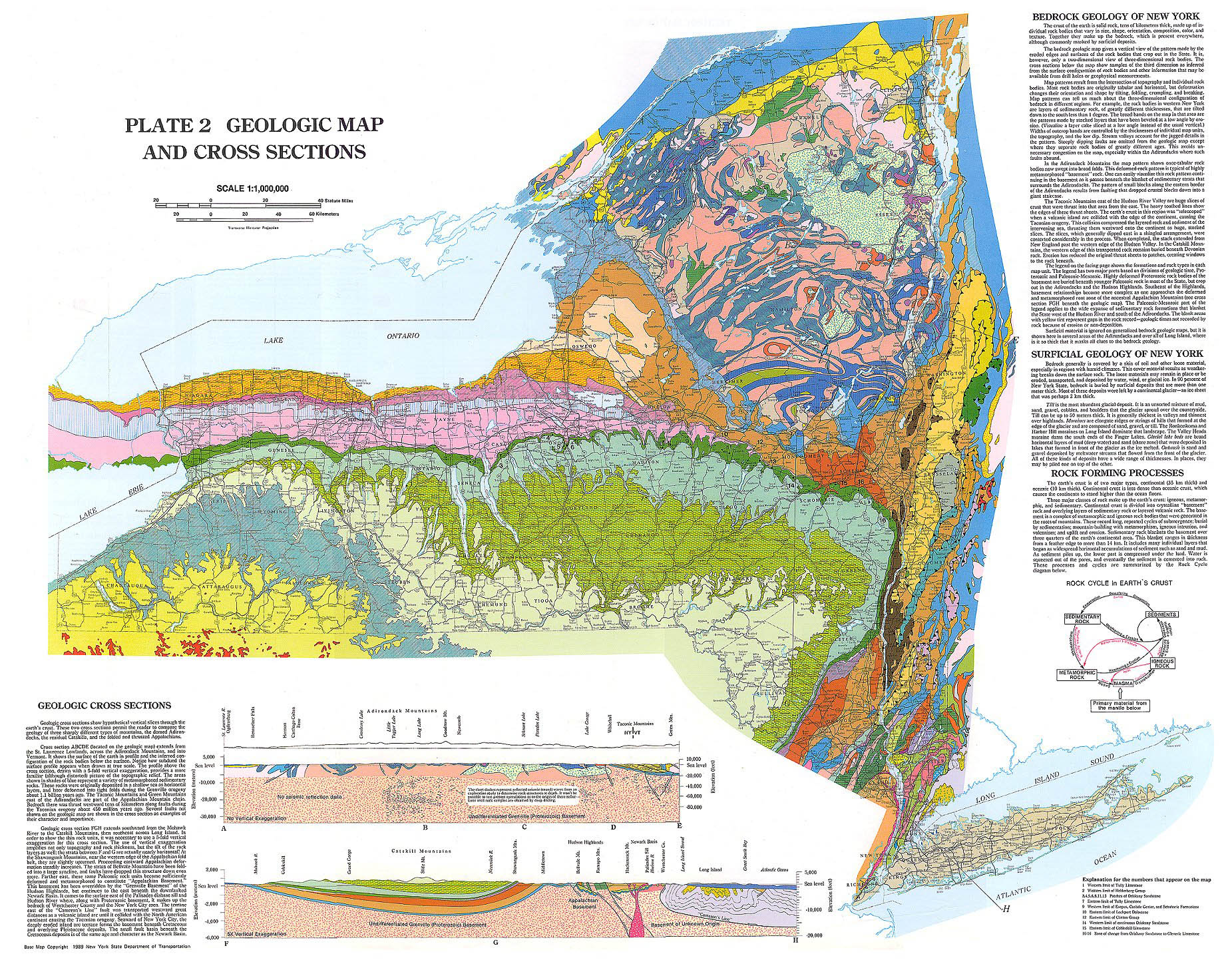 North east geology trailism for Soil and geology