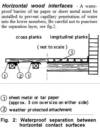 bridgewood-protect1