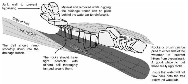 diagonal-stack-waterbar2