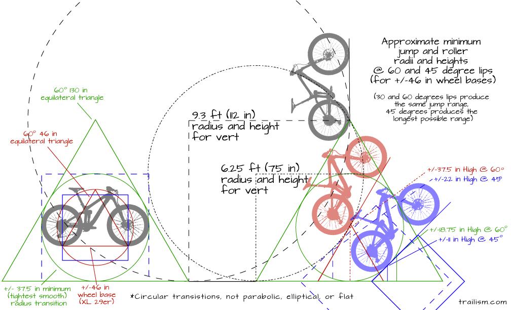Image Result For Bmx Bike Ramp